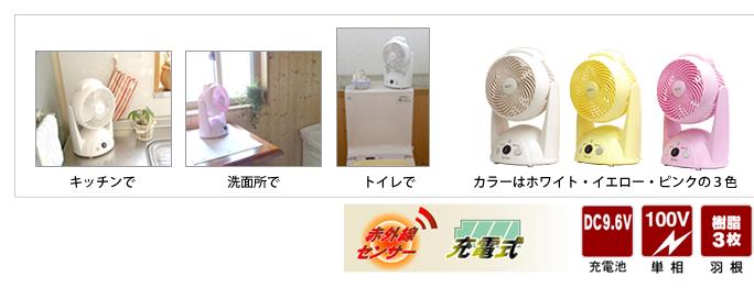 株式会社ナカトミ | ポータブル充電ファン